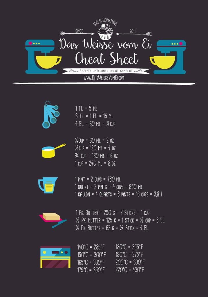 Cheat Sheet by Das Weisse vom Ei {www.dasweissevomei.com}